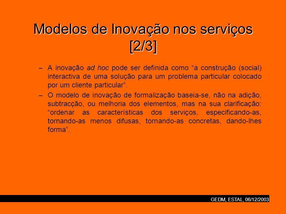 Modelos de Inovação nos serviços [2/3]